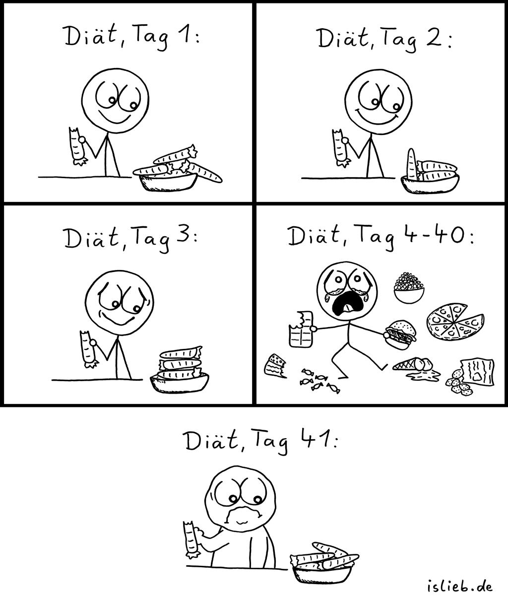 Diät | Möhren-Comic | is lieb? | Diät, Tag 1, Tag 2, Tag 3, Tag 4-40, tag 41 | Karotten, essen, abnehmen, Fressflash, Gewicht